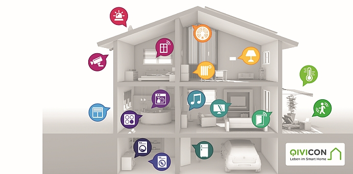 Telekom Smart Home © telekom.com